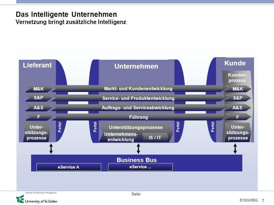 Das Intelligente Unternehmen Vernetzung bringt zusätzliche Intelligenz