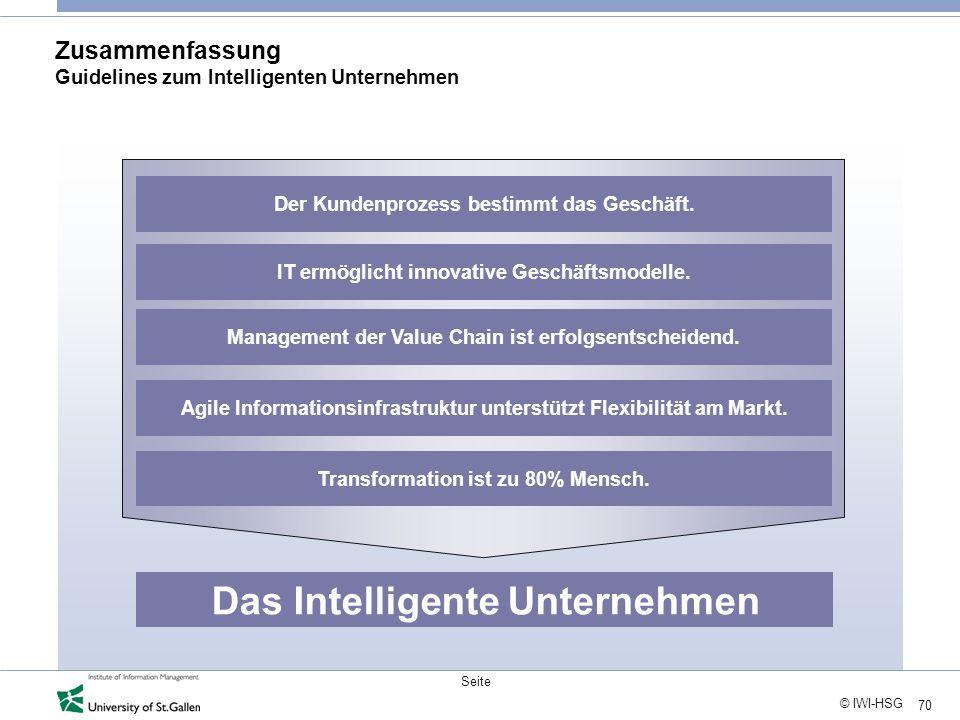 Zusammenfassung Guidelines zum Intelligenten Unternehmen