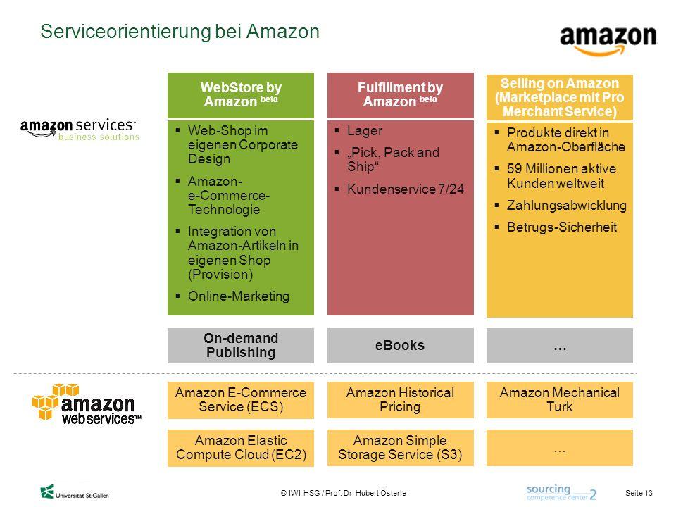 Serviceorientierung bei Amazon
