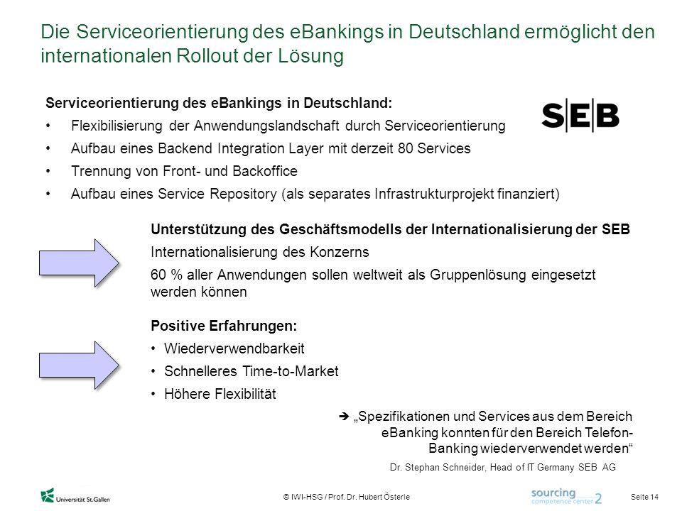 Die Serviceorientierung des eBankings in Deutschland ermöglicht den internationalen Rollout der Lösung