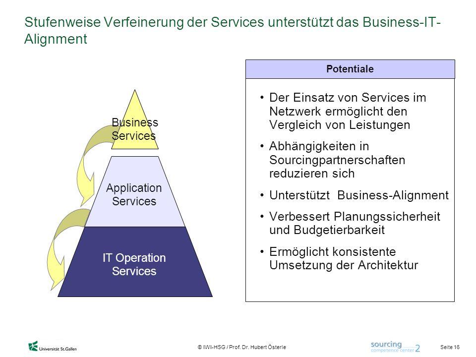 Stufenweise Verfeinerung der Services unterstützt das Business-IT-Alignment
