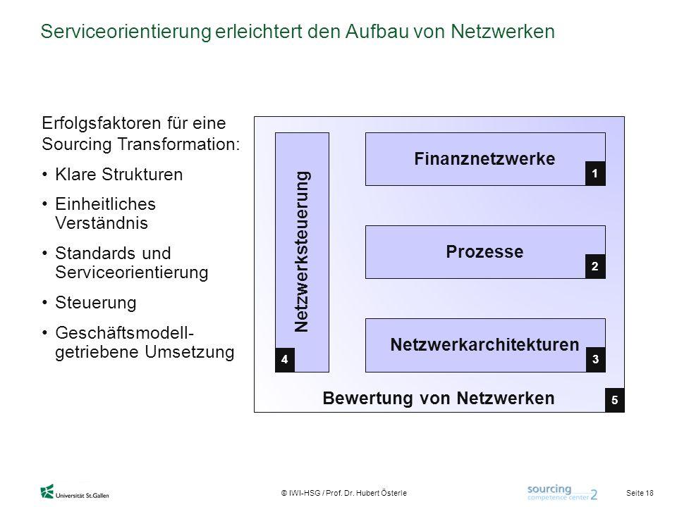 Serviceorientierung erleichtert den Aufbau von Netzwerken