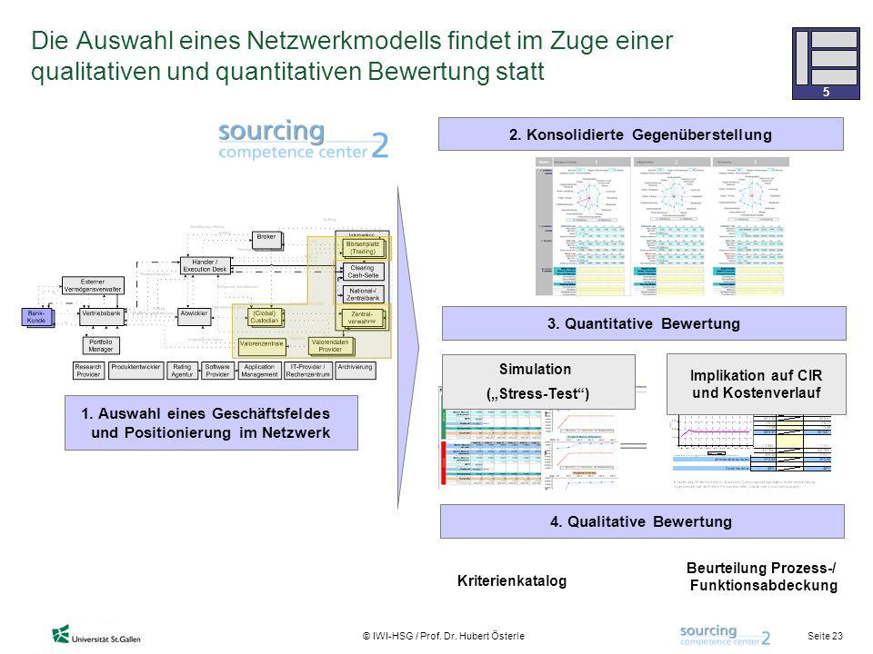 Die Auswahl eines Netzwerkmodells findet im Zuge einer qualitativen und quantitativen Bewertung statt
