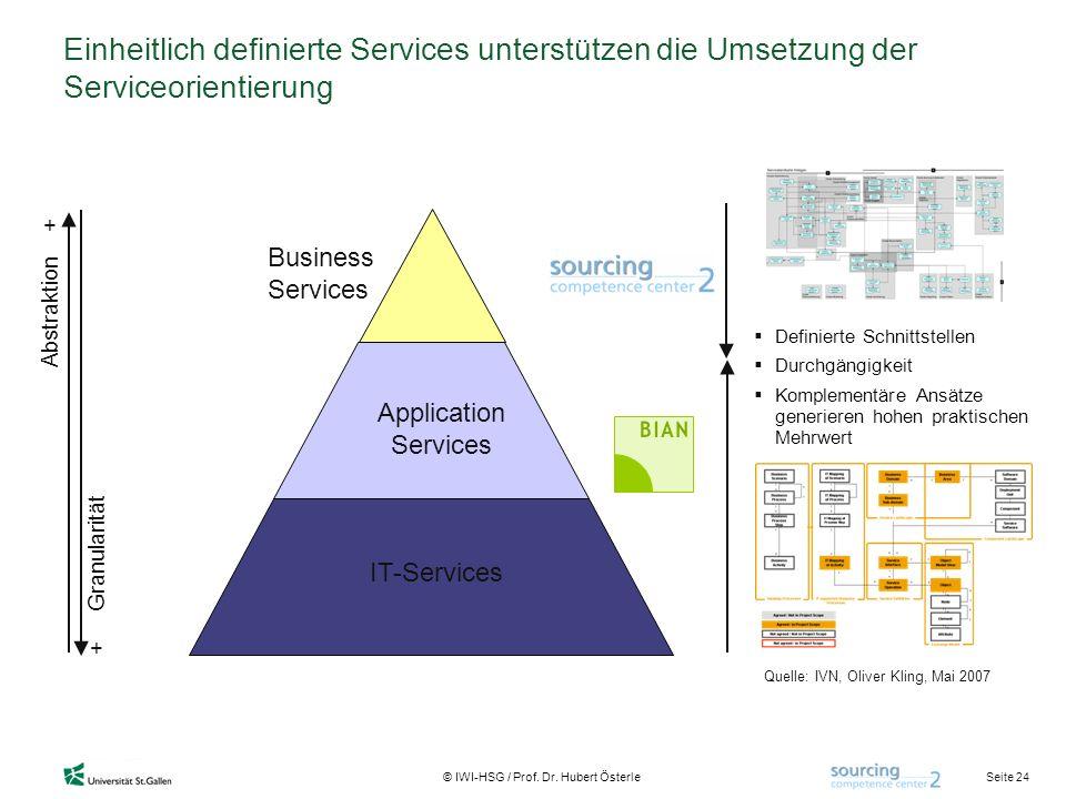 Einheitlich definierte Services unterstützen die Umsetzung der Serviceorientierung