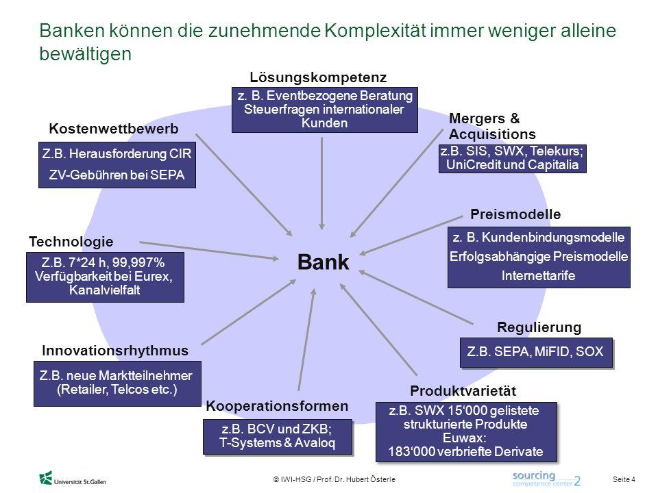 Banken können die zunehmende Komplexität immer weniger alleine bewältigen