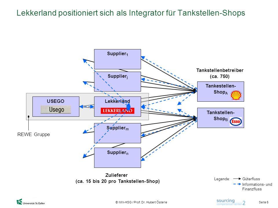 Lekkerland positioniert sich als Integrator für Tankstellen-Shops