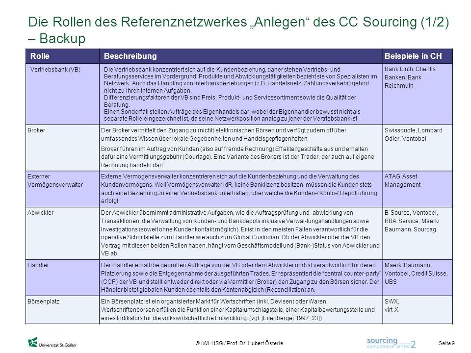 """Die Rollen des Referenznetzwerkes """"Anlegen des CC Sourcing (1/2) – Backup"""