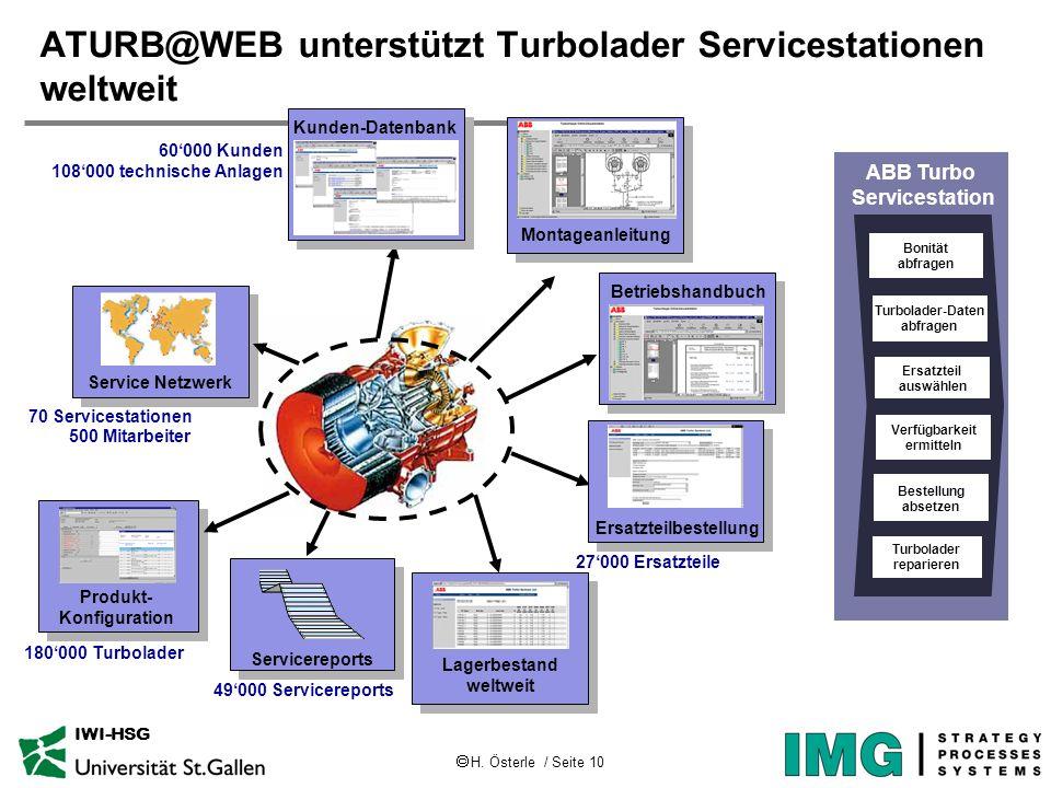 ATURB@WEB unterstützt Turbolader Servicestationen weltweit