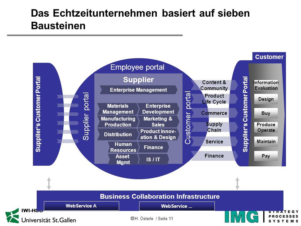 Das Echtzeitunternehmen basiert auf sieben Bausteinen