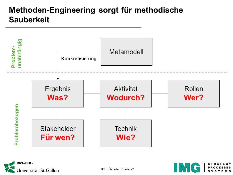 Methoden-Engineering sorgt für methodische Sauberkeit