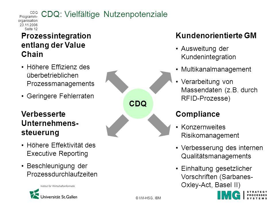 CDQ: Vielfältige Nutzenpotenziale