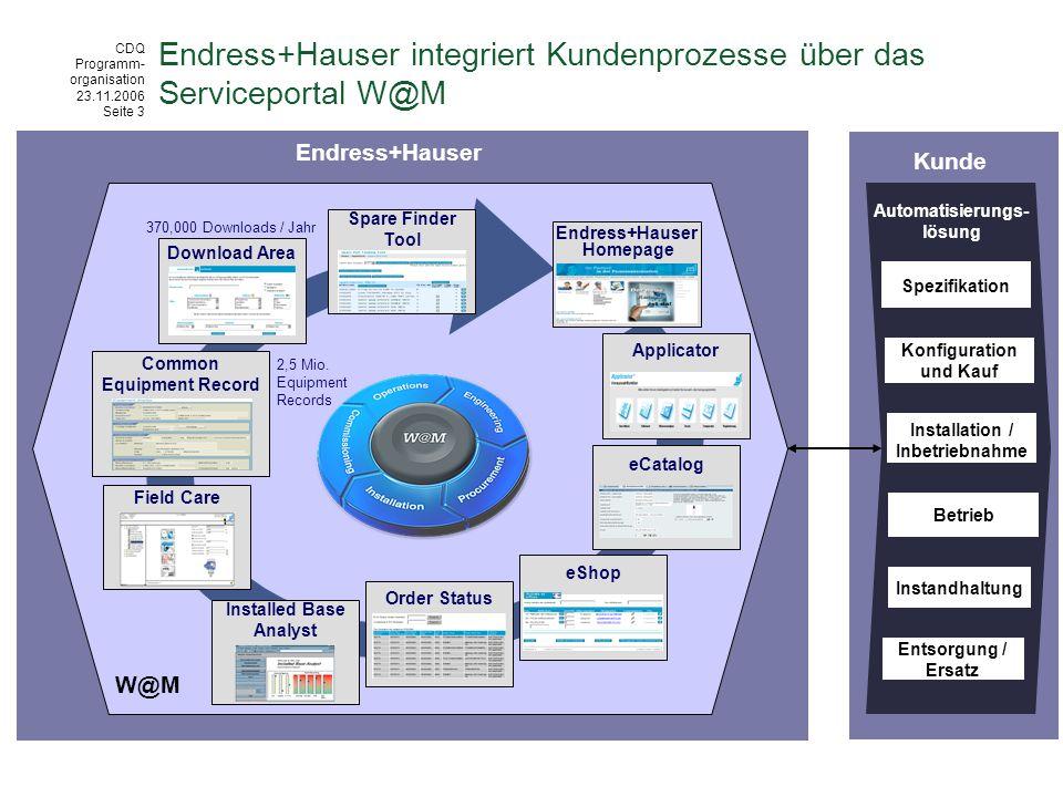 Endress+Hauser integriert Kundenprozesse über das Serviceportal W@M