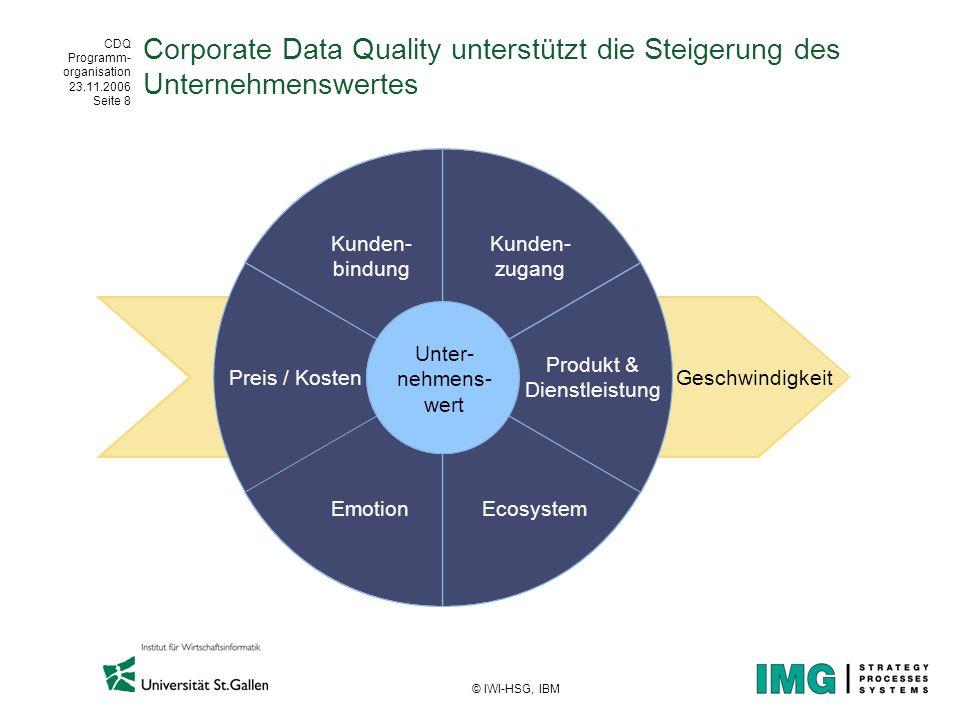 Corporate Data Quality unterstützt die Steigerung des Unternehmenswertes