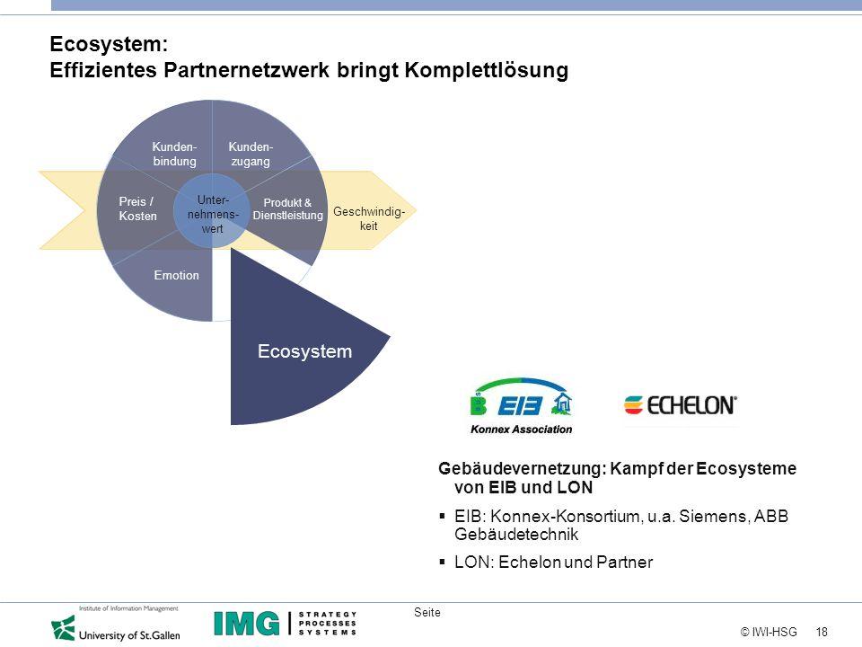 Ecosystem: Effizientes Partnernetzwerk bringt Komplettlösung