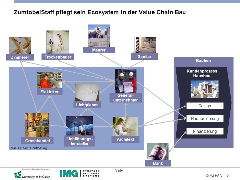 ZumtobelStaff pflegt sein Ecosystem in der Value Chain Bau