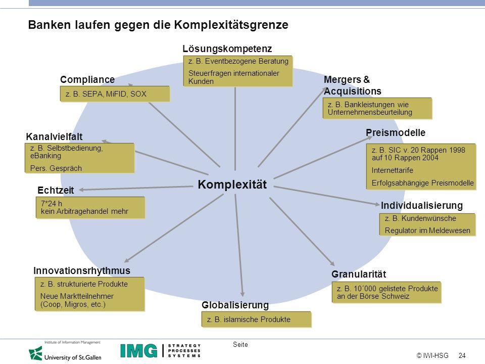 Banken laufen gegen die Komplexitätsgrenze