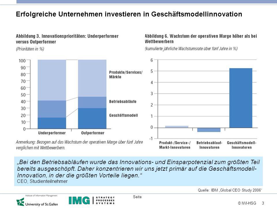 Erfolgreiche Unternehmen investieren in Geschäftsmodellinnovation