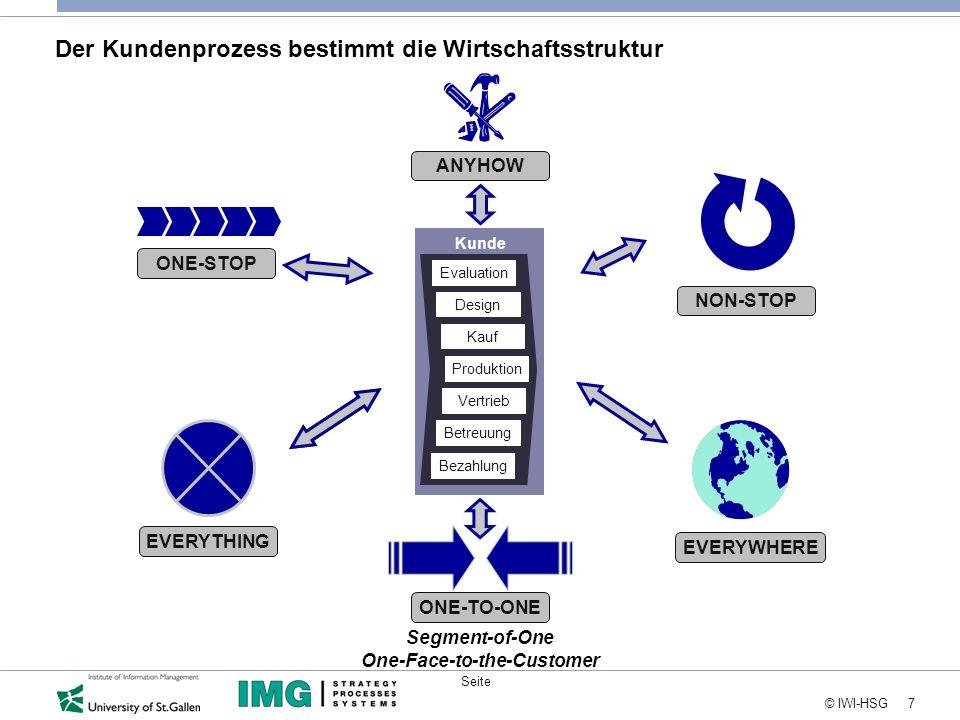 Der Kundenprozess bestimmt die Wirtschaftsstruktur