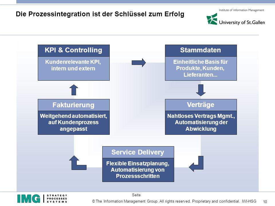 Die Prozessintegration ist der Schlüssel zum Erfolg
