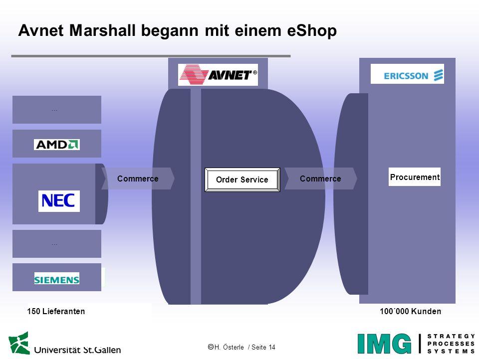 Avnet Marshall begann mit einem eShop
