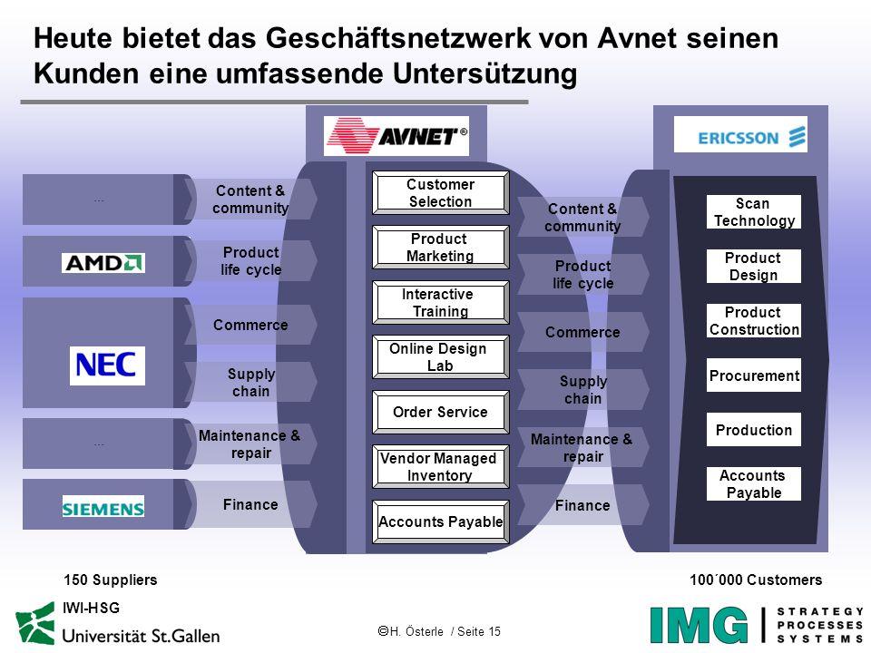 Heute bietet das Geschäftsnetzwerk von Avnet seinen Kunden eine umfassende Untersützung