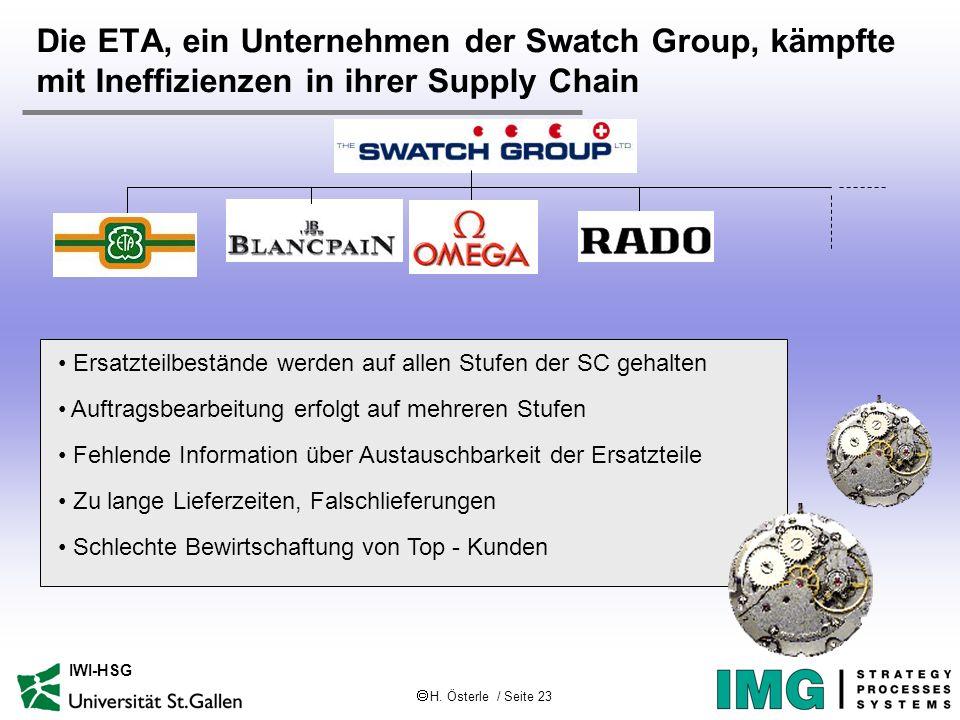 Die ETA, ein Unternehmen der Swatch Group, kämpfte mit Ineffizienzen in ihrer Supply Chain