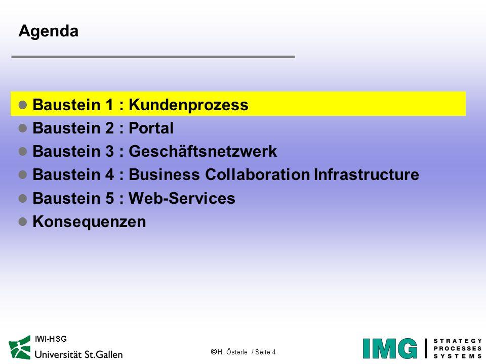 Agenda Baustein 1 : Kundenprozess Baustein 2 : Portal