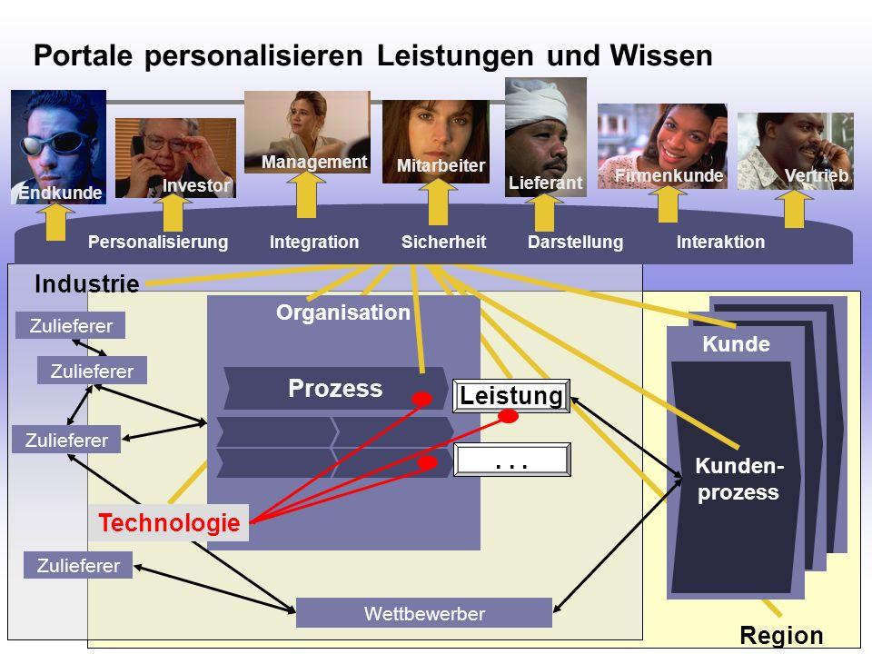 Portale personalisieren Leistungen und Wissen