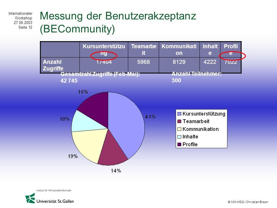 Messung der Benutzerakzeptanz (BECommunity)