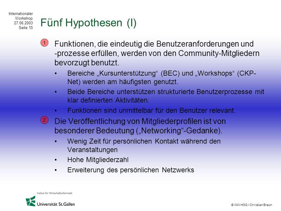 Fünf Hypothesen (I)