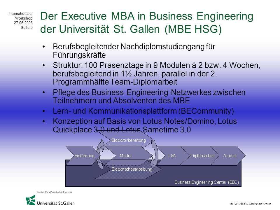 Der Executive MBA in Business Engineering der Universität St