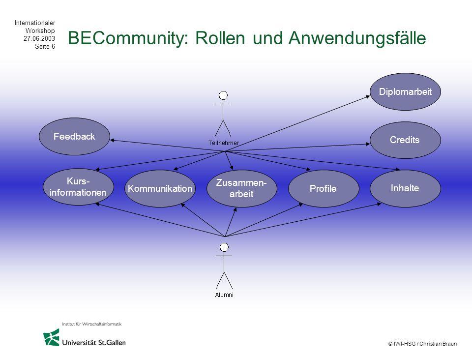 BECommunity: Rollen und Anwendungsfälle