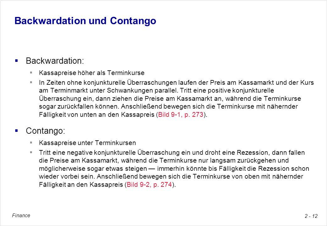 Backwardation und Contango