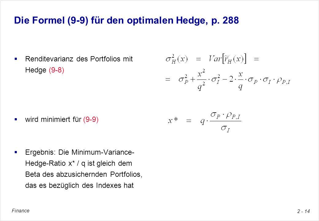 Die Formel (9-9) für den optimalen Hedge, p. 288