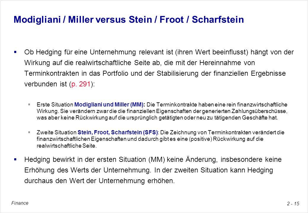 Modigliani / Miller versus Stein / Froot / Scharfstein