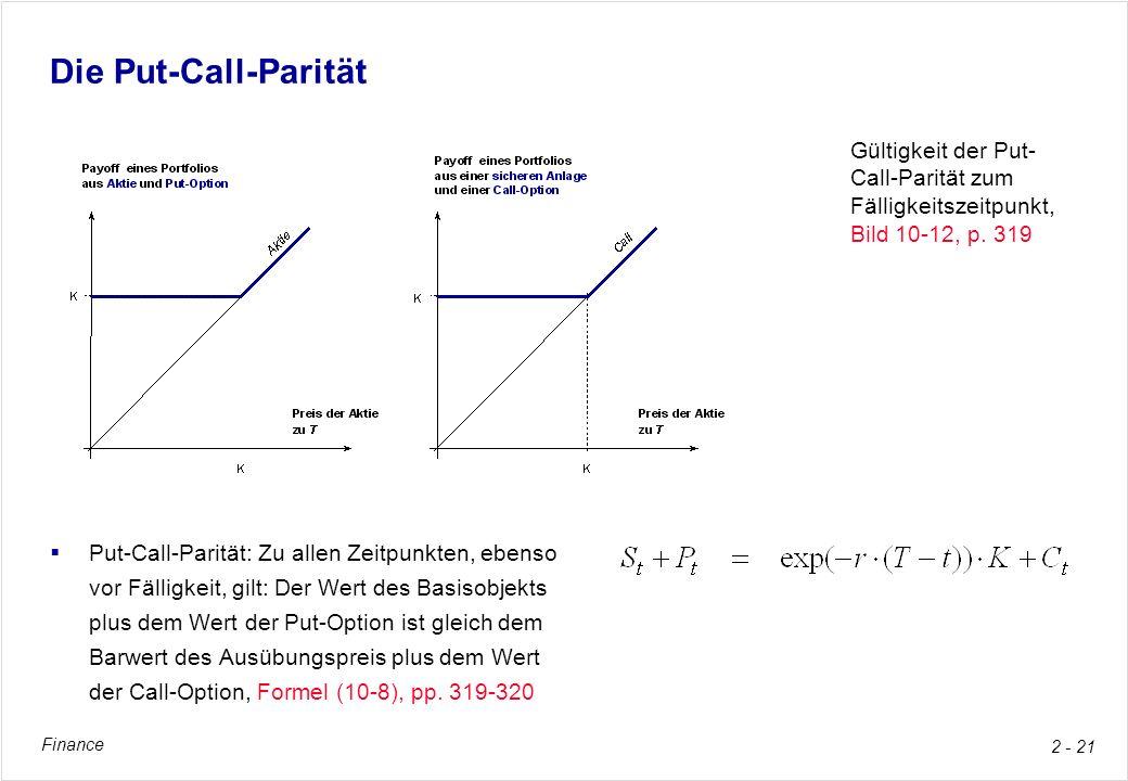 Die Put-Call-Parität Gültigkeit der Put- Call-Parität zum Fälligkeitszeitpunkt, Bild 10-12, p. 319.