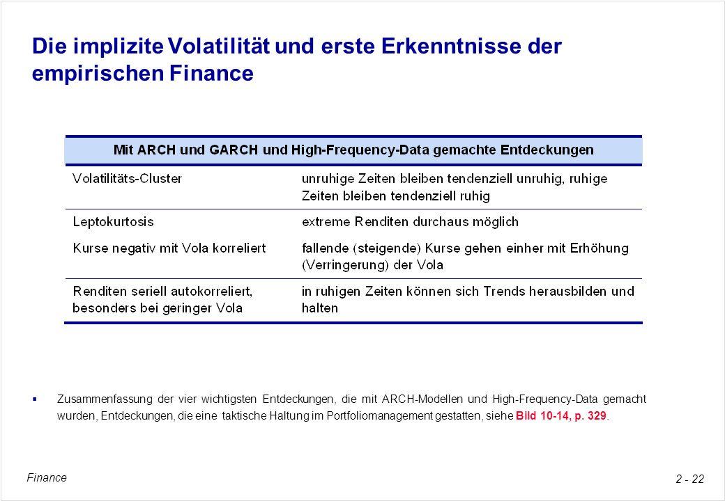 Die implizite Volatilität und erste Erkenntnisse der empirischen Finance