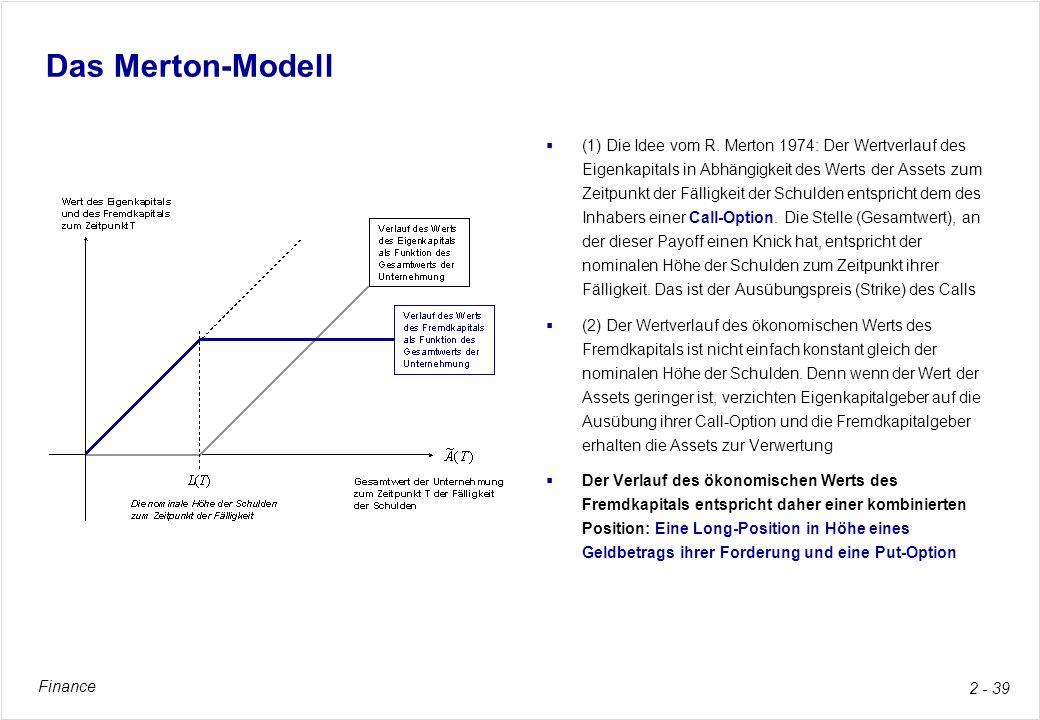 Das Merton-Modell