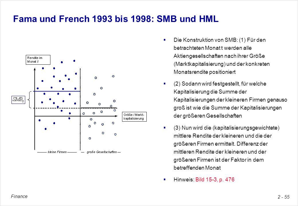 Fama und French 1993 bis 1998: SMB und HML