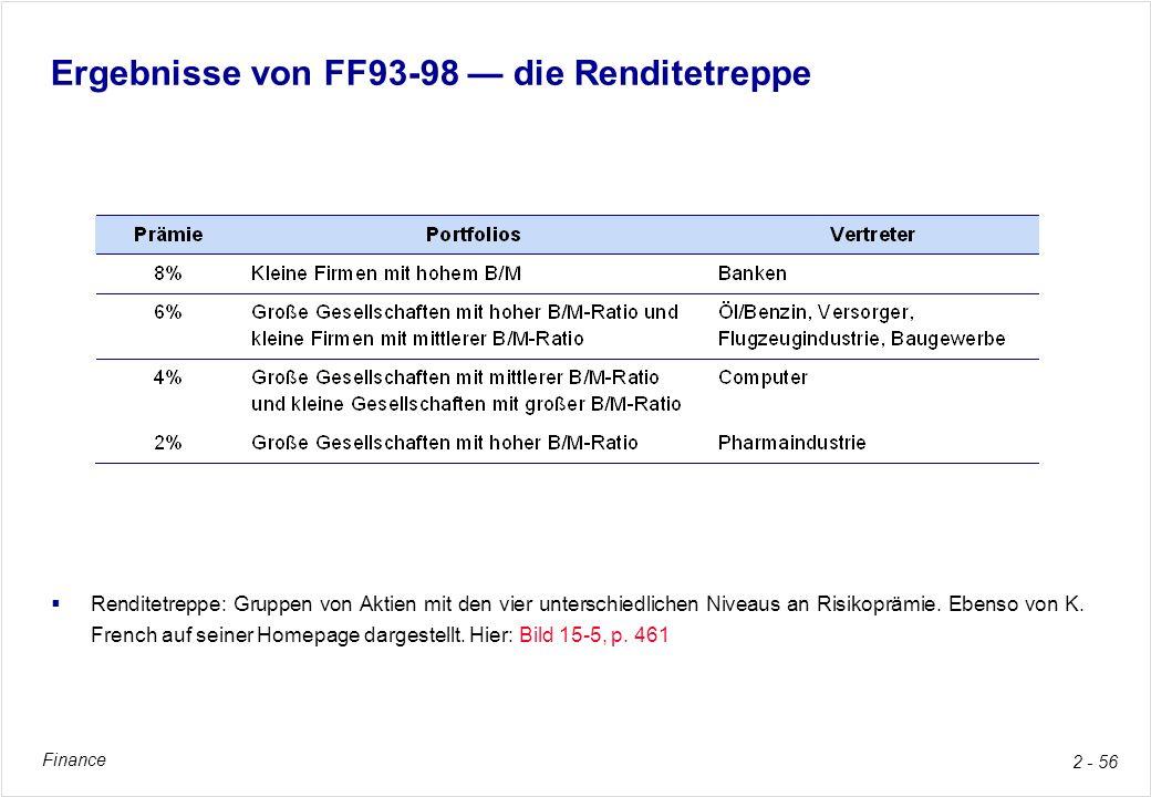 Ergebnisse von FF93-98 — die Renditetreppe