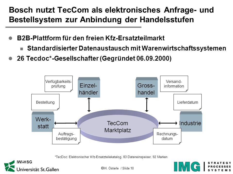 Bosch nutzt TecCom als elektronisches Anfrage- und Bestellsystem zur Anbindung der Handelsstufen