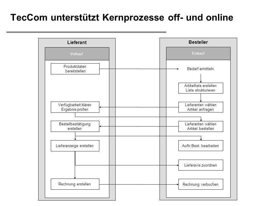 TecCom unterstützt Kernprozesse off- und online