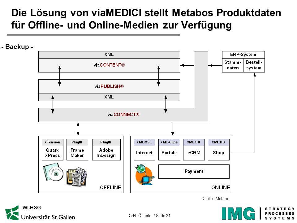 Die Lösung von viaMEDICI stellt Metabos Produktdaten für Offline- und Online-Medien zur Verfügung