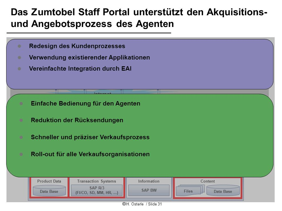 Das Zumtobel Staff Portal unterstützt den Akquisitions- und Angebotsprozess des Agenten