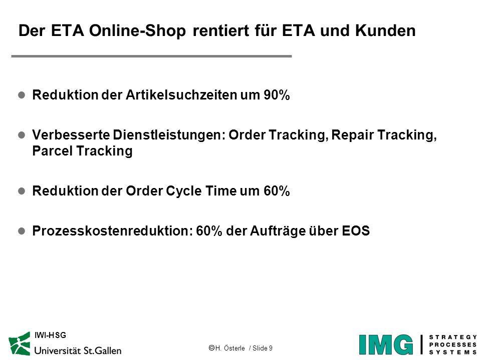 Der ETA Online-Shop rentiert für ETA und Kunden