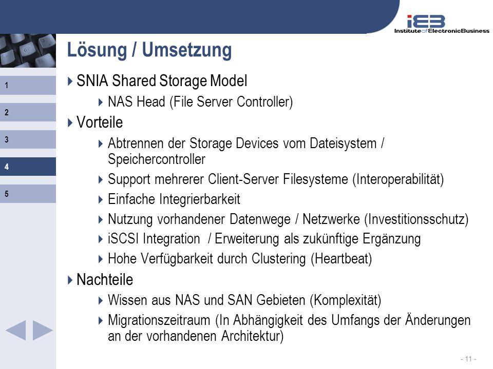 Lösung / Umsetzung SNIA Shared Storage Model Vorteile Nachteile