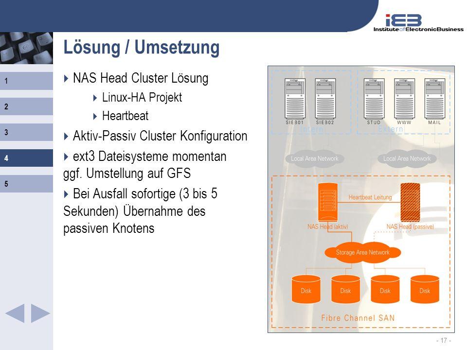Lösung / Umsetzung NAS Head Cluster Lösung