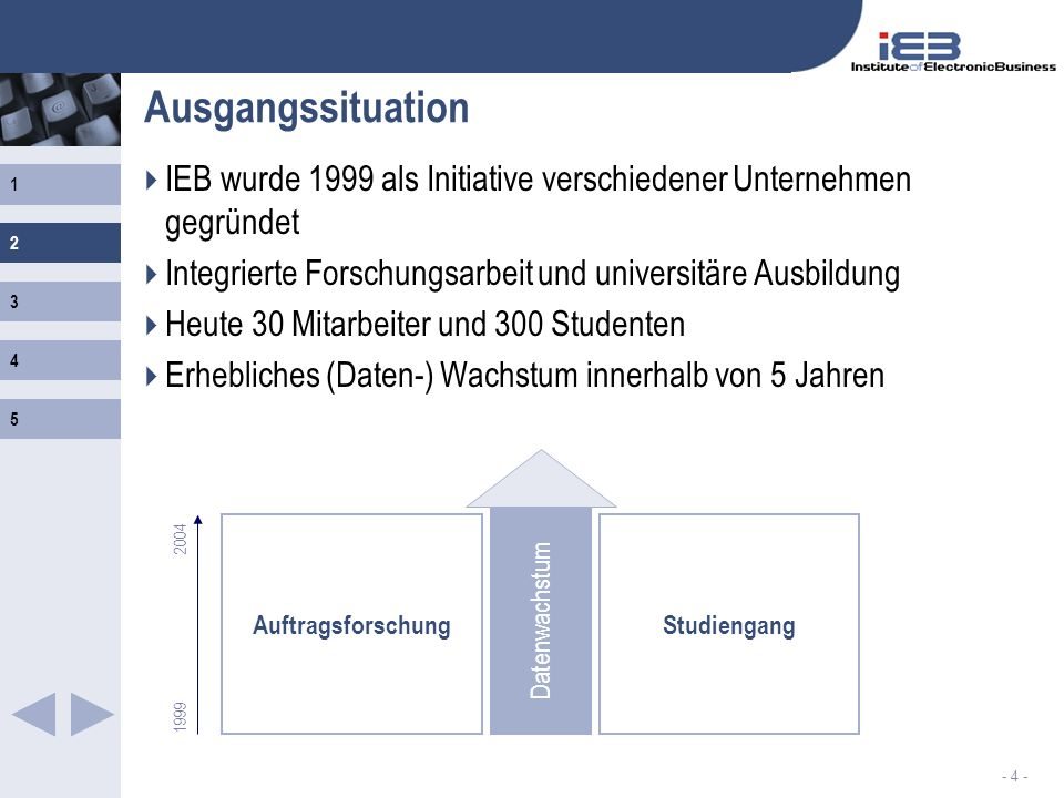 Ausgangssituation IEB wurde 1999 als Initiative verschiedener Unternehmen gegründet. Integrierte Forschungsarbeit und universitäre Ausbildung.