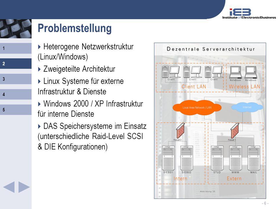 Problemstellung Heterogene Netzwerkstruktur (Linux/Windows)