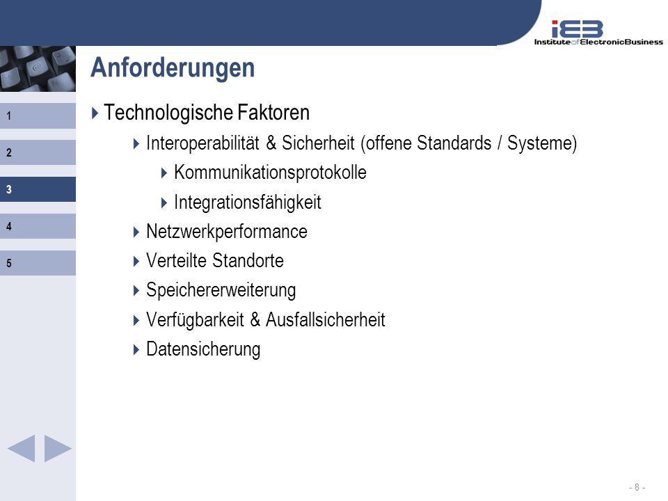 Anforderungen Technologische Faktoren